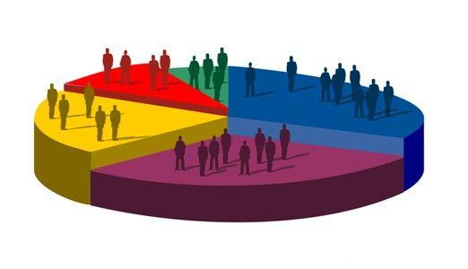Il marketing aiuta le imprese a conoscere le categorie di clienti