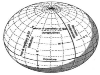 Il reticolato geografico che avvolge la terra