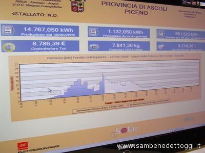 La produzione energetica visualizzata sul nuovo monitor del Liceo Scientifico