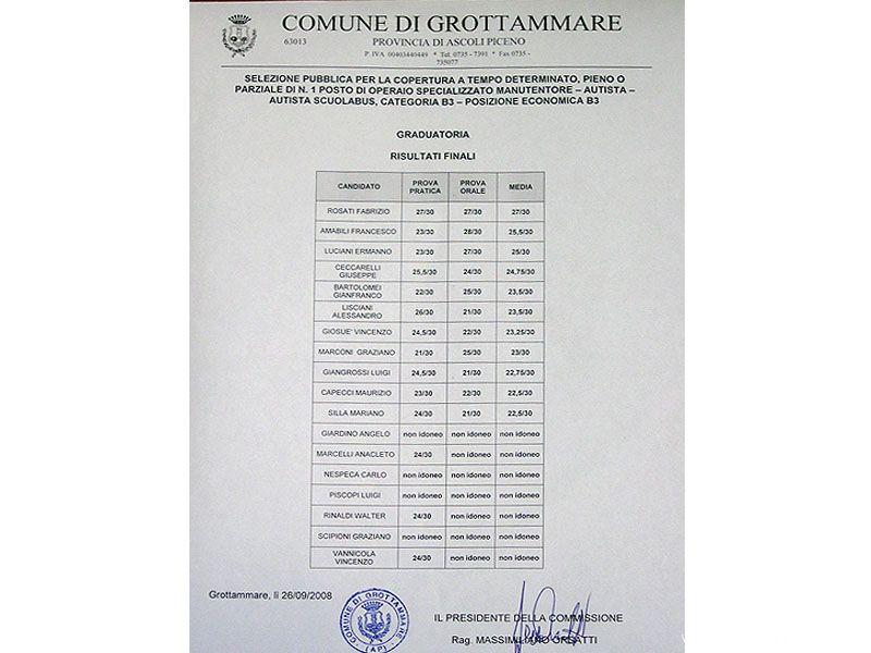 Ecco la graduatoria completa della selezione pubblica per un autista di scuolabus