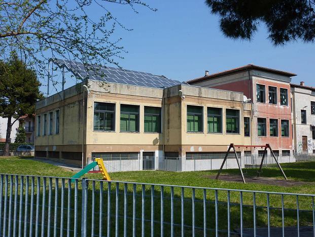 La scuola elementare di Villa Sant'Antonio
