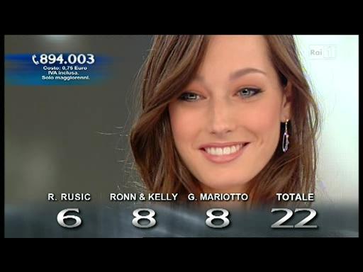 Foto tratta da Miss Italia 2010, Raiuno (11 settembre)