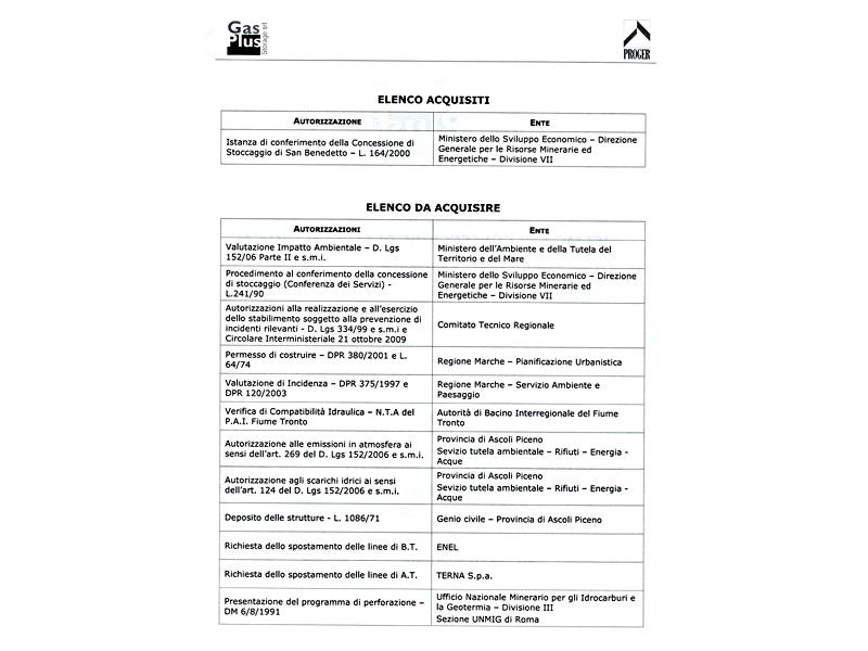 Gas Plus, l'elenco delle autorizzazioni acquisite e da acquisire