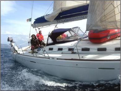 La pratica dello Yachting