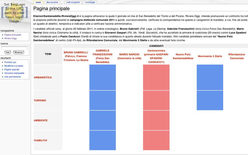 Elezionisanbenedetto.rivieraoggi.it, pagina del 23 febbraio
