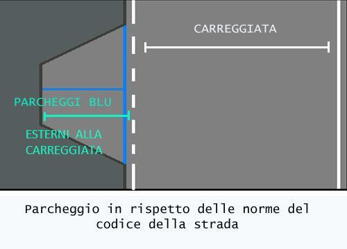 Foto-n-17 a Articolo 7 comma 6 del codice della strada (istituzione parcheggi a pagamento)