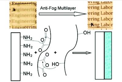 Multistrato antinebbia