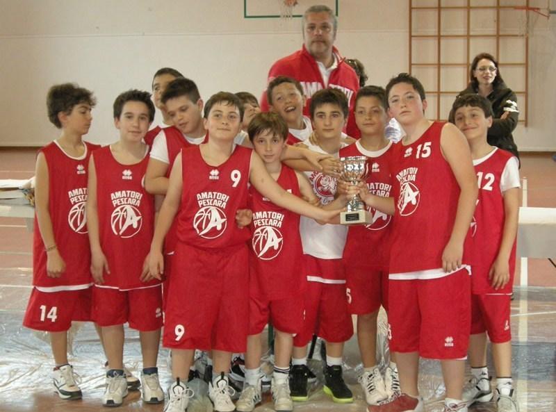 Pescara, quarta classificata al torneo di Mini Basket