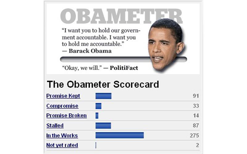 The Obameter, il misuratore delle promesse di Obama da parte di PolitiFact.com. A San Benedetto presto esperimento di Wikicrazia