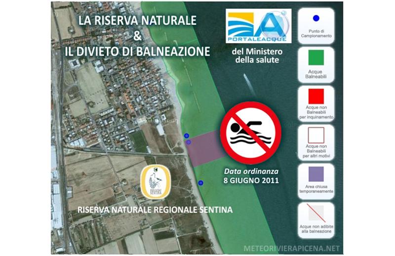 Spiaggia della Sentina: il divieto di balneazione alla foce del fosso collettore