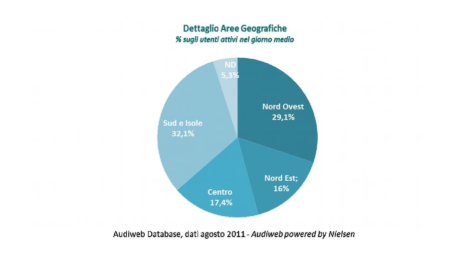 Distribuzione geografica dell'utilizzo di Internet ad agosto 2011