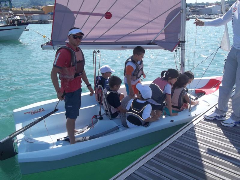 Terzo circolo in barca