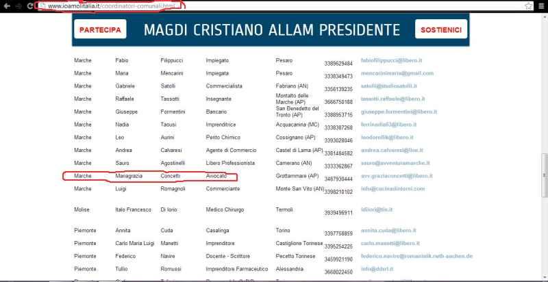 Maria Grazia Concetti coordinatrice per il movimento Io Amo L'Italia (fonte sito nazionale