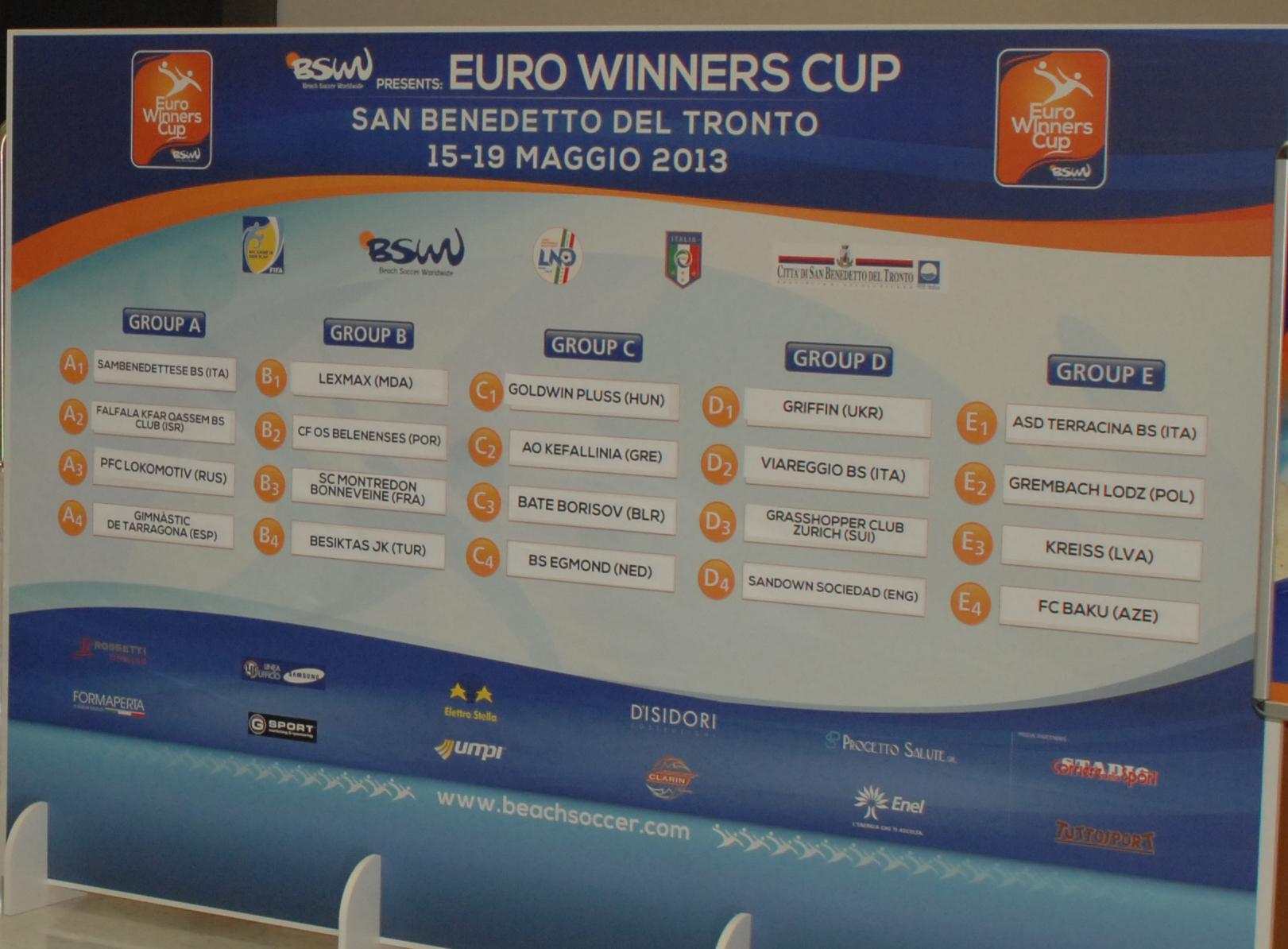 Il tabellone dei gironi della Euro Winners Cup