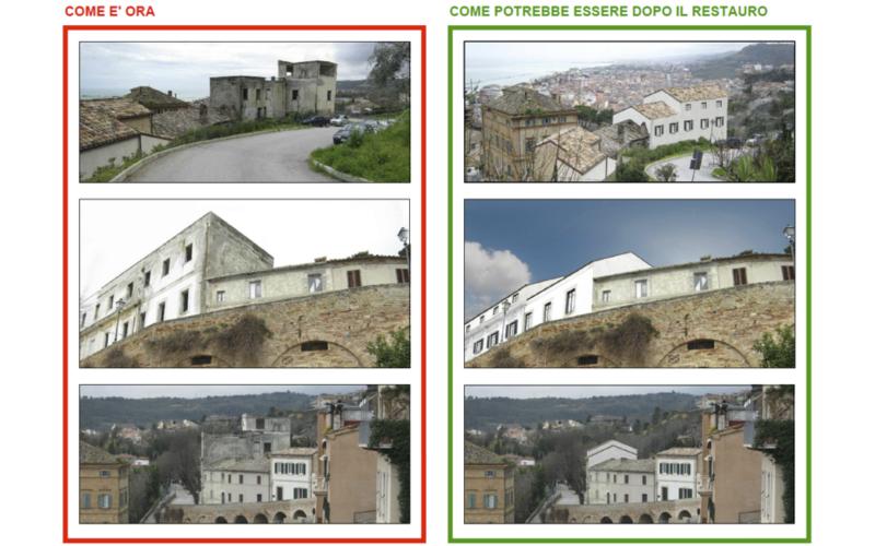 Vecchio ospedale, come potrebbe diventare secondo alcuni residenti