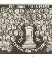 I caduti della Prima Guerra Mondiale