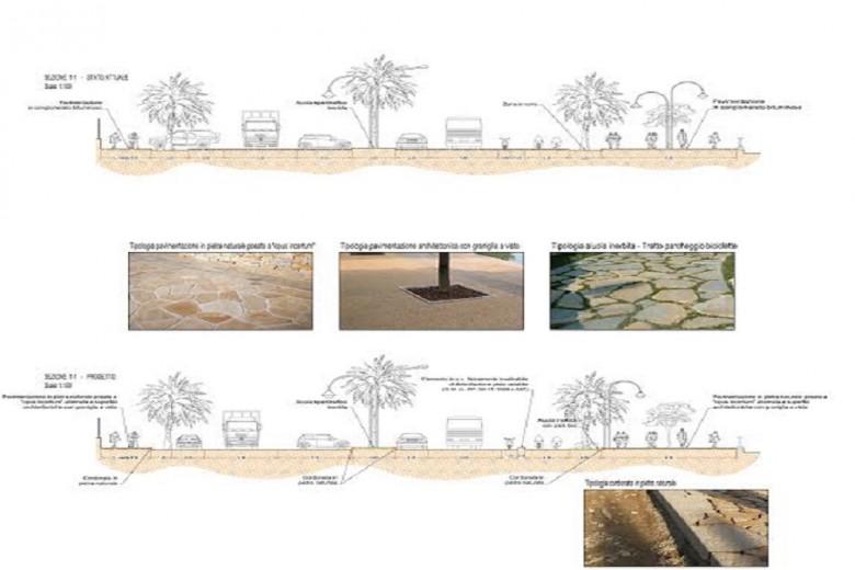 La progettazione del nuovo lungomare di San Benedetto