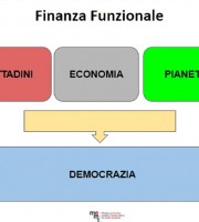 Un grafico che sintetizza il senso della Finanza Funzionale