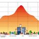 Differenze di temperatura tra centro città e campagna
