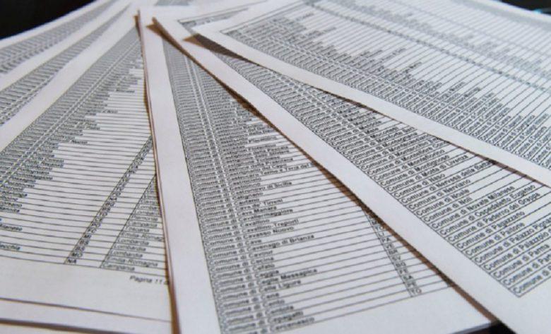 Edilizia Scolastica, il Governo sblocca 480 milioni