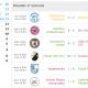 classifica serie C girone B calcio a 5 femminile